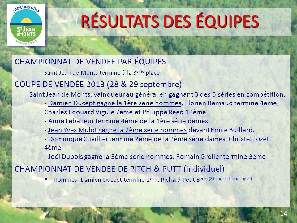 CHAMPIONNAT DE VENDEE PAR ÉQUIPES Saint Jean de Monts termine à la 3 ème place COUPE DE VENDÉE 2013 (28 & 29 septembre) Saint Jean de Monts, vainqueur