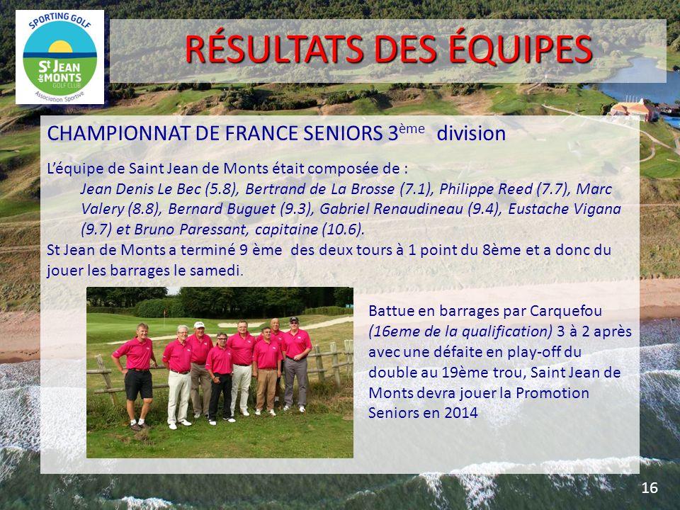 RÉSULTATS DES ÉQUIPES CHAMPIONNAT DE FRANCE SENIORS 3 ème division Léquipe de Saint Jean de Monts était composée de : Jean Denis Le Bec (5.8), Bertran