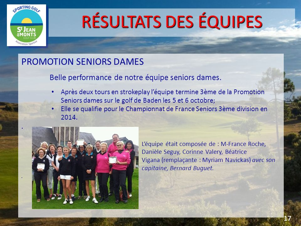 RÉSULTATS SENIORS Résultats moyens en 2013 CHAMPIONNAT MATCH PLAY SGPDLL Saint Jean de Monts A redescend en 2 ème division Saint Jean de Monts B reste en 3 ème division CHAMPIONNAT STABLEFORD SGPDLL Saint Jean de Monts termine 8 ème CHALLENGE SENIORS DE VENDEE (CDgolf85) A lissue des 5 tours : Par équipes, St Jean de Monts termine 3 ème avec 961 pts à 8 pts du 2 ème En individuel, Michel Garriou est 1 er net et Richard Petit 2ème 18