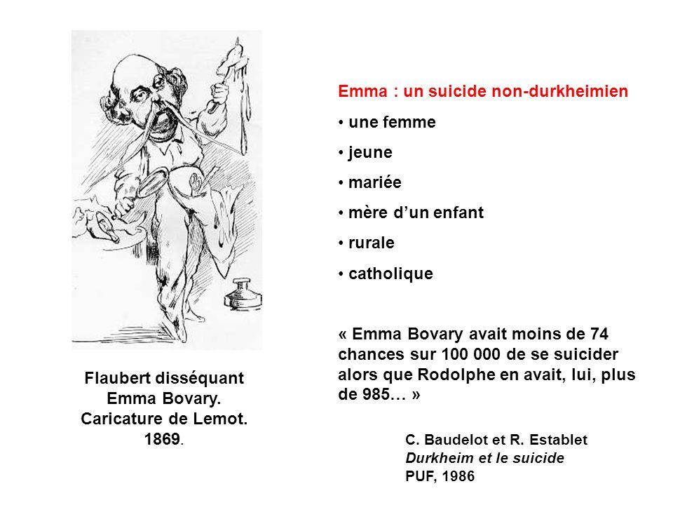 Flaubert disséquant Emma Bovary. Caricature de Lemot. 1869. Emma : un suicide non-durkheimien une femme jeune mariée mère dun enfant rurale catholique