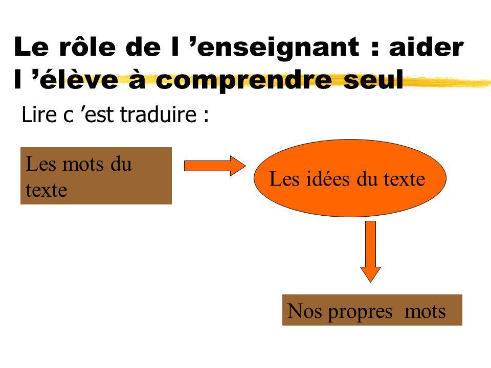 Le rôle de l enseignant : aider l élève à comprendre seul Lire c est traduire : Les mots du texte Les idées du texte Nos propres mots