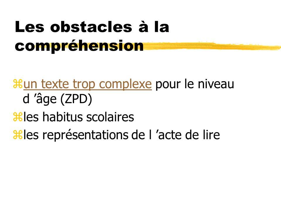 Les obstacles à la compréhension zun texte trop complexe pour le niveau d âge (ZPD)un texte trop complexe zles habitus scolaires zles représentations