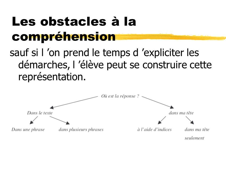 Les obstacles à la compréhension sauf si l on prend le temps d expliciter les démarches, l élève peut se construire cette représentation.