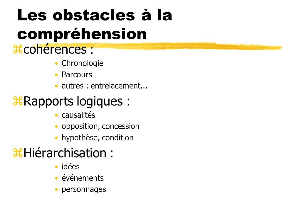 Les obstacles à la compréhension zcohérences : Chronologie Parcours autres : entrelacement... zRapports logiques : causalités opposition, concession h