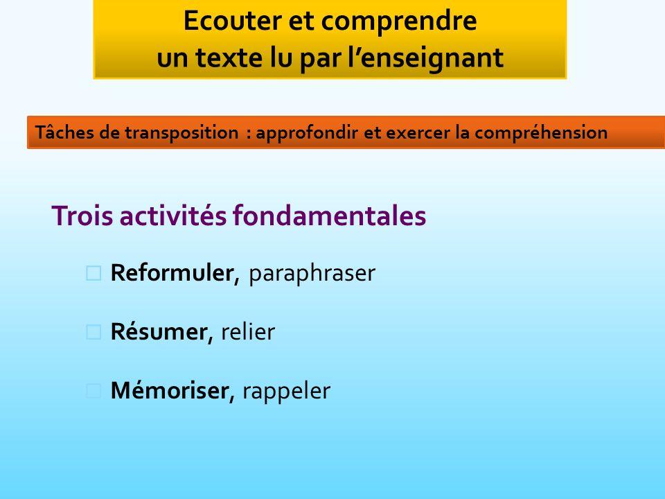 Tâches de transposition : approfondir et exercer la compréhension Trois activités fondamentales Reformuler, paraphraser Résumer, relier Mémoriser, rappeler