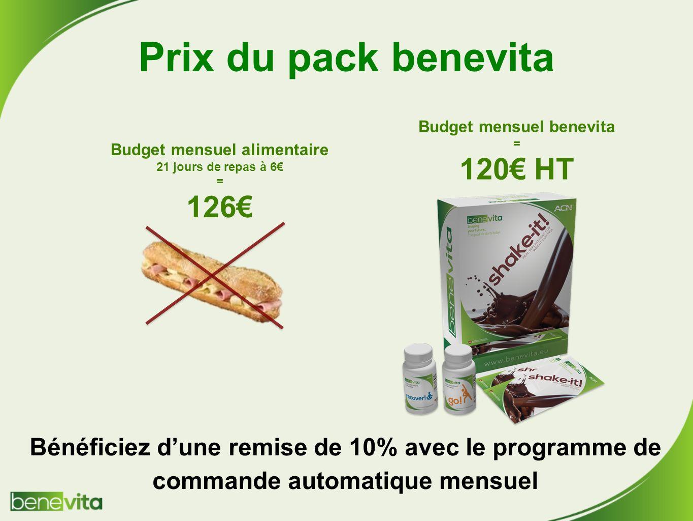 Prix du pack benevita Budget mensuel alimentaire 21 jours de repas à 6 = 126 Budget mensuel benevita = 120 HT Bénéficiez dune remise de 10% avec le programme de commande automatique mensuel