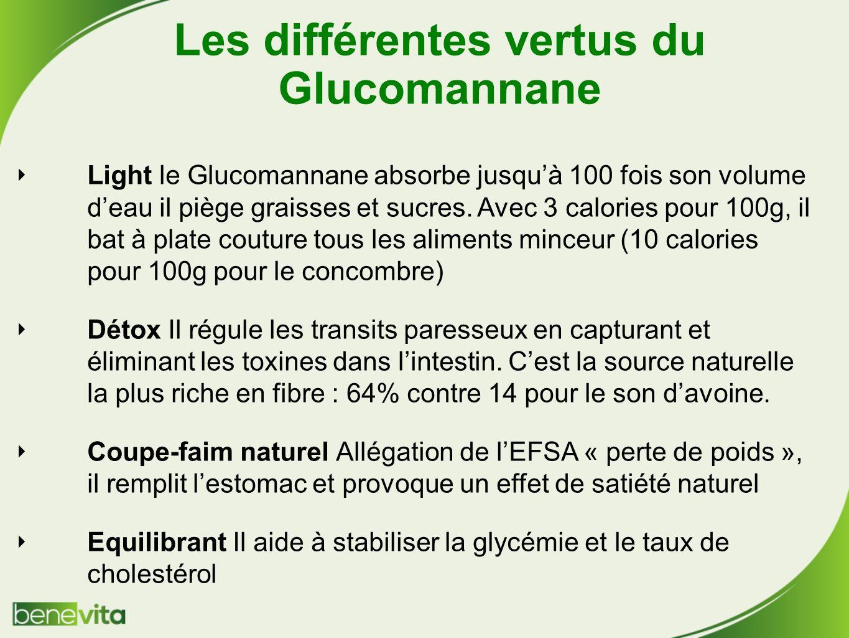 Allégation de santé avérée du Glucomannane Le glucomannane contribue, dans le cadre du suivi dun régime hypocalorique, à la perte de poids grâce à un apport quotidien de 3g de glucomannane en trois prises de 1g.
