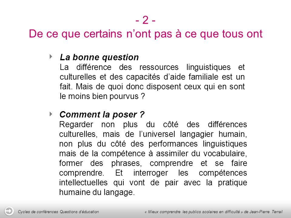 - 2 - De ce que certains nont pas à ce que tous ont Cycles de conférences Questions déducation La bonne question La différence des ressources linguistiques et culturelles et des capacités daide familiale est un fait.