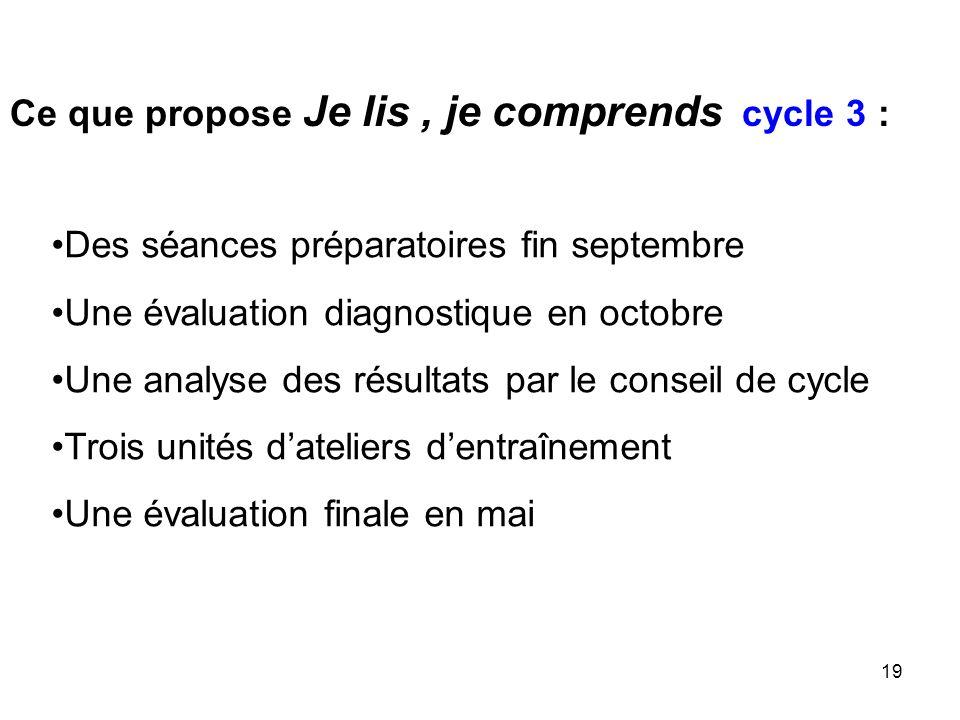 19 Ce que propose Je lis, je comprends cycle 3 : Des séances préparatoires fin septembre Une évaluation diagnostique en octobre Une analyse des résultats par le conseil de cycle Trois unités dateliers dentraînement Une évaluation finale en mai