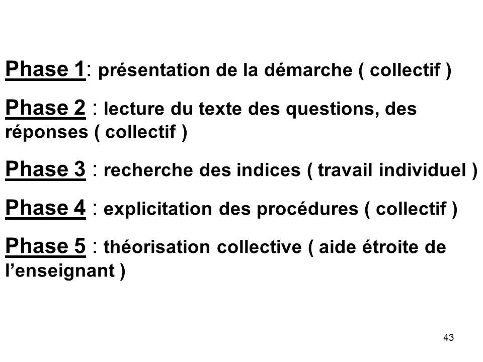 43 Phase 1: présentation de la démarche ( collectif ) Phase 2 : lecture du texte des questions, des réponses ( collectif ) Phase 3 : recherche des indices ( travail individuel ) Phase 4 : explicitation des procédures ( collectif ) Phase 5 : théorisation collective ( aide étroite de lenseignant )