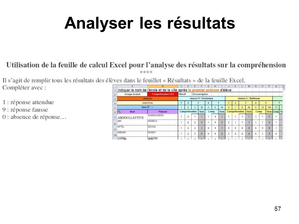 57 Analyser les résultats
