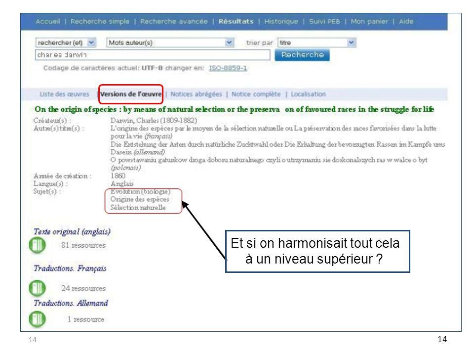 15 En bref Répondre aux attentes des utilisateurs daujourdhui –permettre à des utilisateurs extérieurs de récupérer les infos qui les intéressent, et seulement celles-là Aller vers une granularité plus fine de linformation bibliographique : des « notices » aux « données » –permettre à chacun de récupérer et dexploiter le niveau dinformation qui lintéresse Mettre les données à disposition des utilisateurs… … là où sont les utilisateurs Participer au Web de données