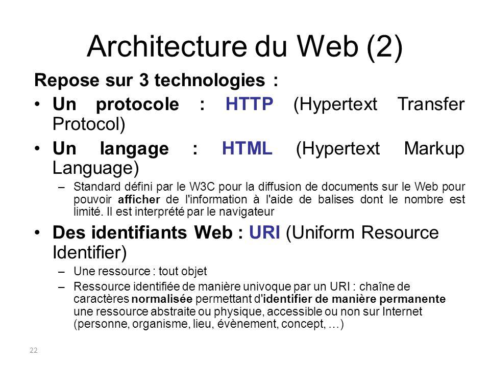 23 Les URI 2 déclinaisons : –URN (Uniform Resource Name) URI didentification dune ressource par son nom unique Utilisé pour identifier une ressource sans soccuper de son emplacement ou de la manière de la référencer Exemple : urn : isbn:978-2-10-057294-6 = URI de référence à une publication –URL (Uniform Resource Locator) URI spécifiant l adresse physique de localisation d une ressource sur Internet et la méthode permettant d y accéder = URI donnant accès à la ressource