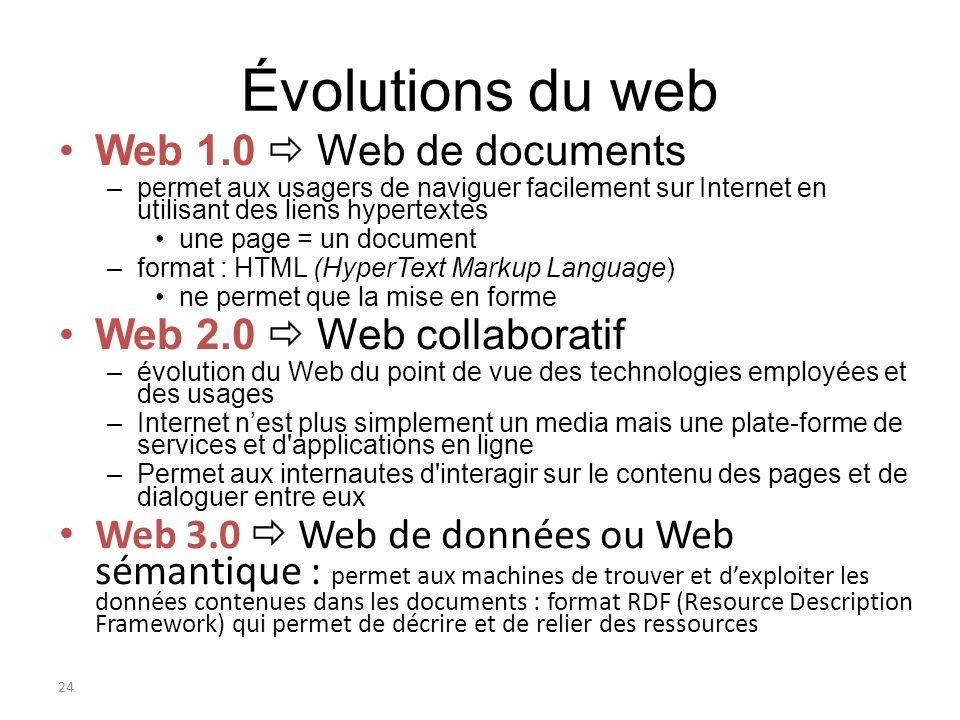 25 La recette du Web