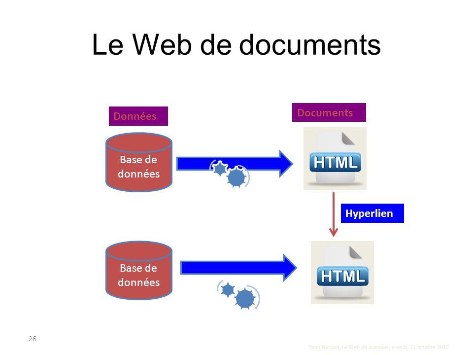27 Limites du Web de documents HTML : langage textuel déchange de documents semi-structurés Les données sont cachées sous les pages HTML (« web profond ») Seules les pages HTML sont liées entre elles Les pages HTML sont faites pour les humains Ce que veulent les machines : des données structurées = utilisable directement par un ordinateur pour effectuer un calcul –car elles se complètent les unes les autres –car les liens permettent de naviguer et de découvrir avec des liens qualifiés, signifiants –au-delà du « voir aussi » des hyperliens