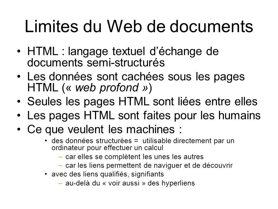 28 Le Web de données Un Web constitué de données accessibles, structurées, dans un format non-propriétaire, identifiées et liées entre elles sémantiquement (Définition de Tim Berners-Lee dès 1999) Extension du Web permettant de relier non pas des documents (pages HTML) mais les données elles-mêmes, et de les rendre exploitables par des machines Repose sur les mêmes technologies de base – HTTP : transfert des données – URI : nommage des ressources Utilisation dun autre langage : il ne sagit plus déchanger des documents destinés à être immédiatement visualisés, mais des données structurées : XML (eXtensible Markup Language) : – RDF = langage du Web de données liées