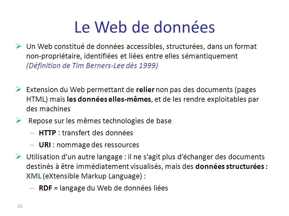 29 Le Web de données liées Base de données Données Documents Base de données Hyperlien Yann Nicolas, Le Web de données, enssib, 11 octobre 2012 Liens entre les bases de données