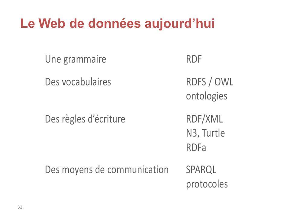 33 Pile des standards du Web sémantique