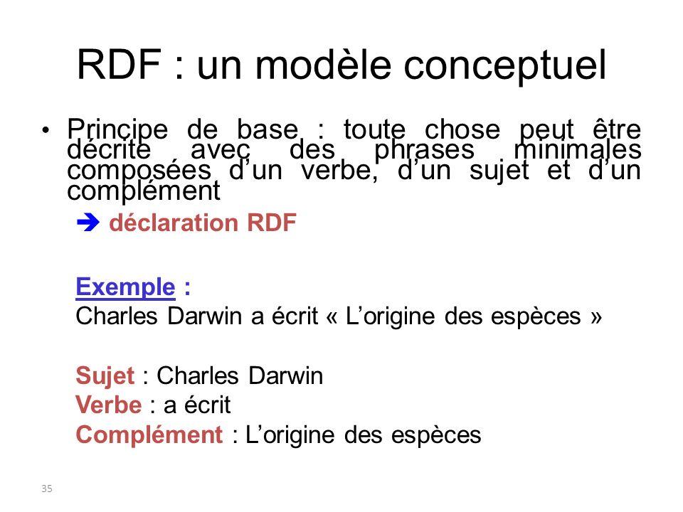 36 RDF : la notion de triplet Un document RDF est un ensemble de triplets Un triplet est composé de 3 éléments Lensemble forme une déclaration Triplet {sujet, prédicat, objet} –sujet : représente la ressource à décrire, cest toujours un URI –prédicat : représente un type de propriété applicable à la ressource, cest toujours un URI –objet : représente une ressource liée (URI) ou une caractéristique exprimée par une chaîne de caractères (= littéral) : cest la valeur de la propriété Exemple : Sujet (Ressource) : Charles Darwin Prédicat (Propriété) : a écrit Objet (Valeur) : Lorigine des espèces