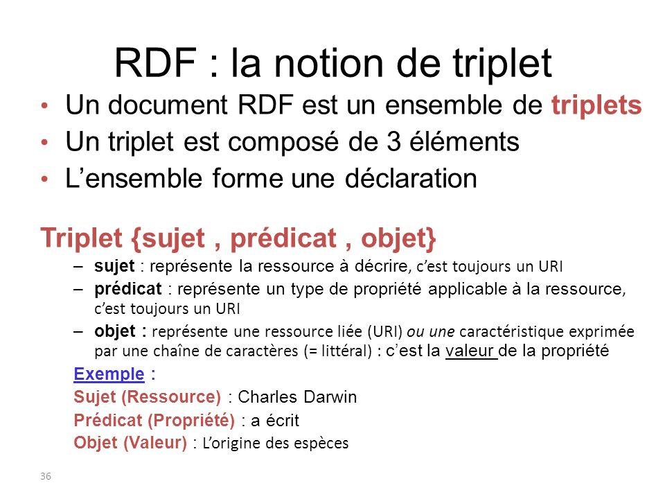 37 RDF : la représentation par graphe La déclaration est représentée visuellement par un graphe (système de nœuds reliés par des flèches) qui permet de parcourir l information de lien en lien SUJET OBJET PREDICAT Sujet : Charles Darwin Objet : Lorigine des espèces Prédicat : A écrit