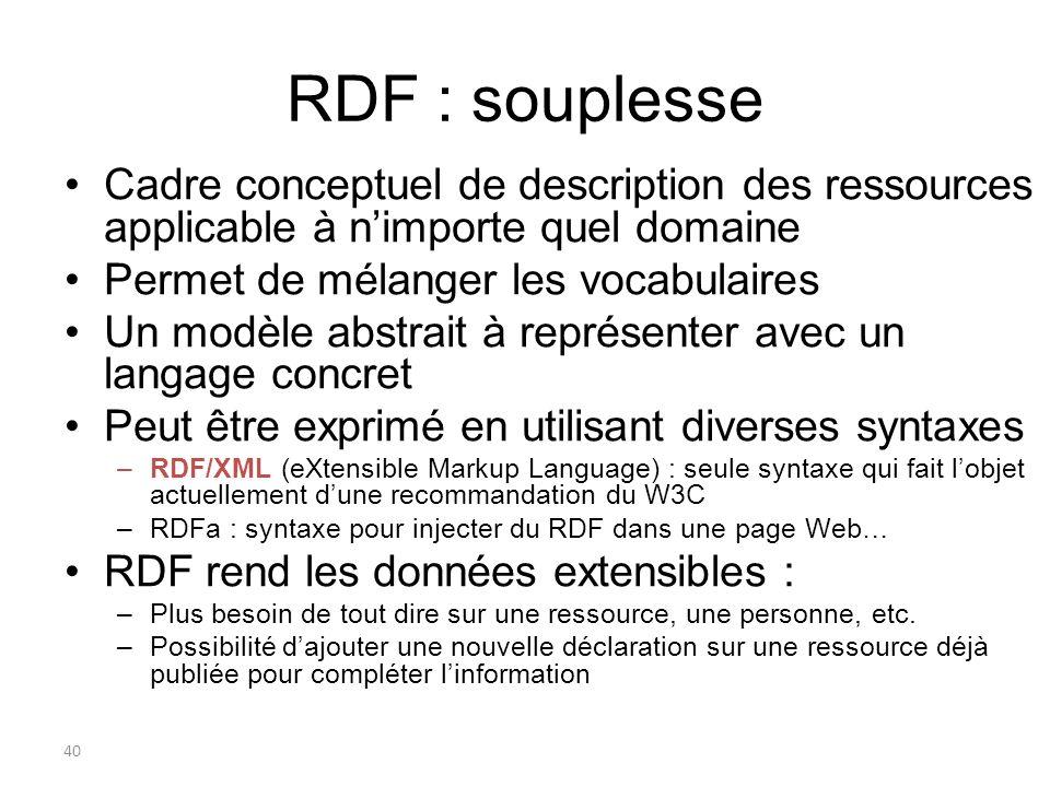 41 Un Web de données … Modèle de données : RDF –Modèle universel de représentation, déchanges et dinterconnexion de métadonnées Langage dinterrogation : SPARQL –Simple Protocol And RDF Query Language –Langage de requête sur les graphes RDF permettant de spécifier le type de données recherchées –Format XML pour représenter les résultats dune requête –SPARQL permet dinterroger les données telles quon les a modélisées Première phase du déploiement du web sémantique