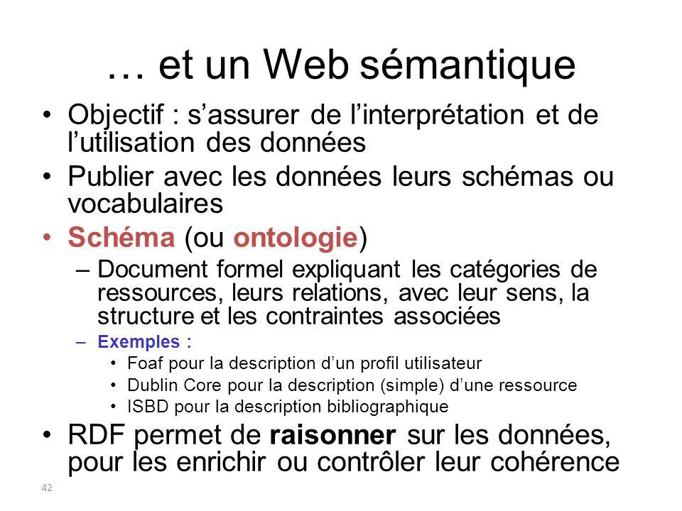 43 Web de données et Web sémantique Web de données : possibilité de relier et déchanger des données au moyen dURI Web sémantique : possibilité déchanger les schémas de données et la sémantique associée –Objectif : permettre aux machines de comprendre la sémantique, la signification de linformation sur le Web