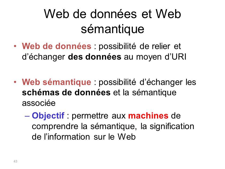 44 Et pour les bibliothèques : Que peut apporter le Web de données .