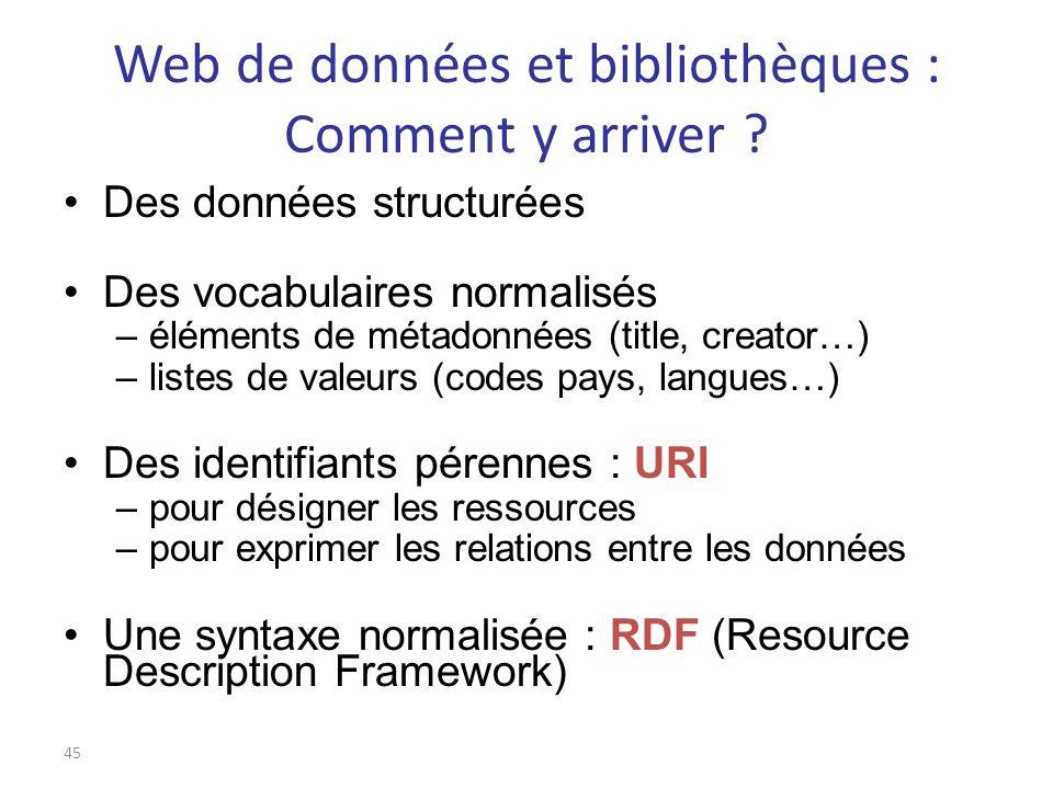 46 003http://catalogue.bnf.fr/ark:/12148/cb42226398b 010 $a978-2-603-01444-8$brel.