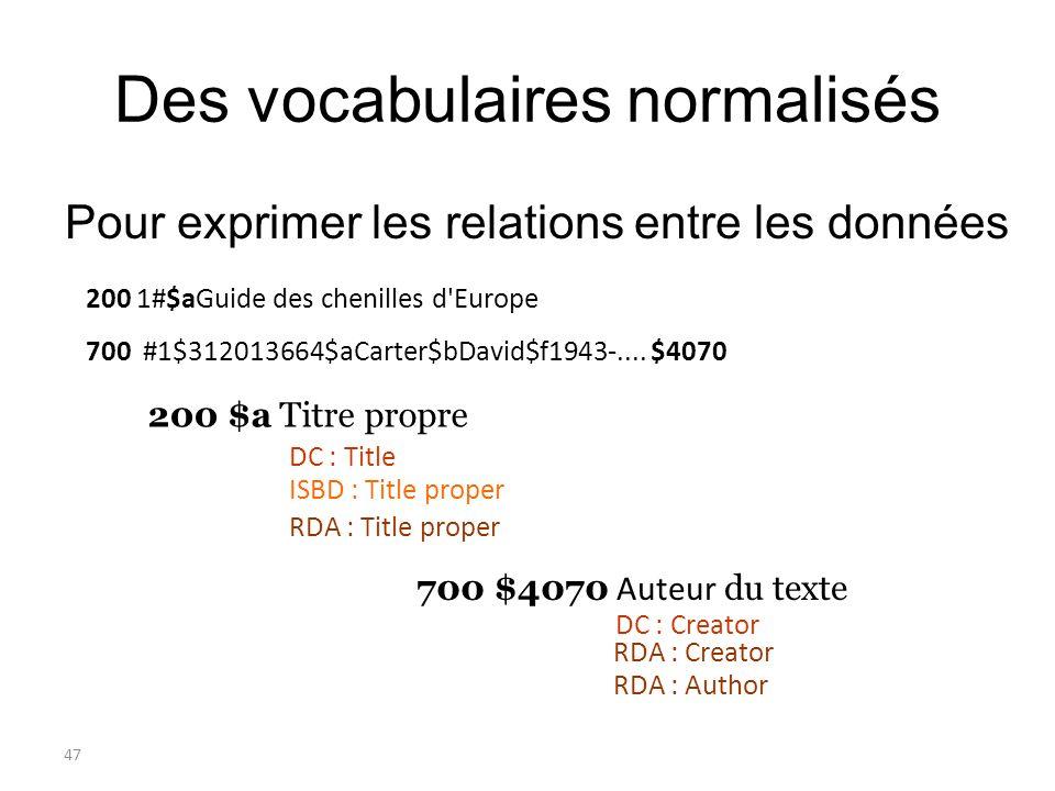 48 Des URI pour désigner les ressources http://catalogue.bnf.fr/ark:/12148/cb42226398b Guide des chenilles d Europe / D.J.