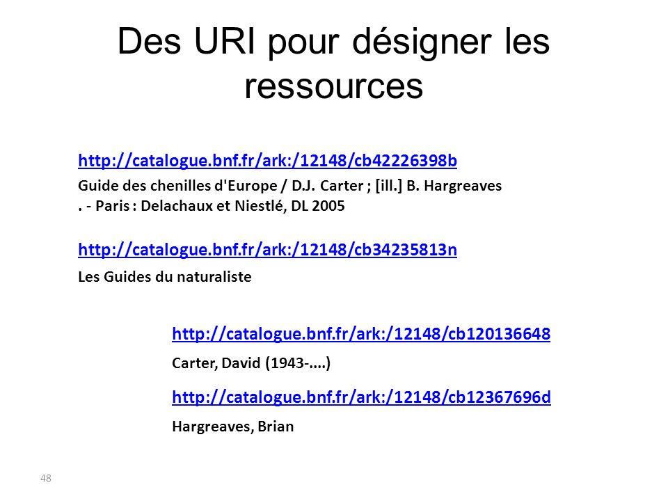 49 Des URI pour exprimer les relations (1) ISBD : has title proper DC : Creator DC : Title RDA : Author http://rdvocab.info/roles/author http://purl.org/dc/elements/1.1/title http://purl.org/dc/elements/1.1/creator http://iflastandards.info/ns/isbd/elements/P1004 RDA : Title proper http://rdvocab.info/Elements/titleProper