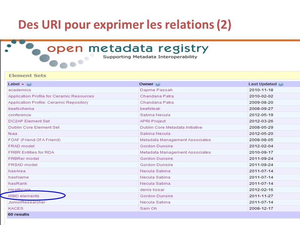 50 Des URI pour exprimer les relations (2)