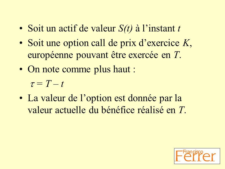 Soit un actif de valeur S(t) à linstant t Soit une option call de prix dexercice K, européenne pouvant être exercée en T. On note comme plus haut : =