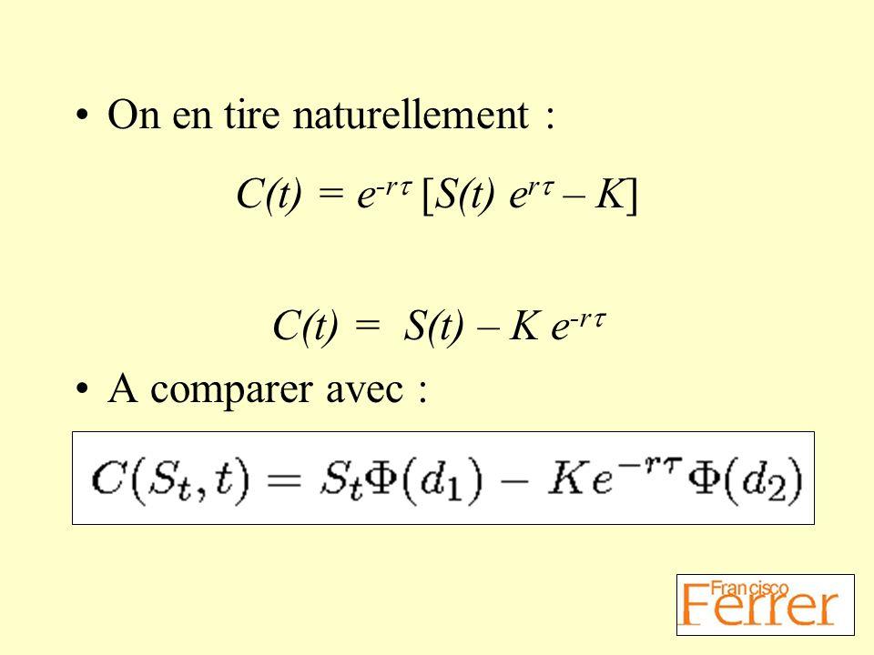 On en tire naturellement : C(t) = e -r [S(t) e r – K] C(t) = S(t) – K e -r A comparer avec :