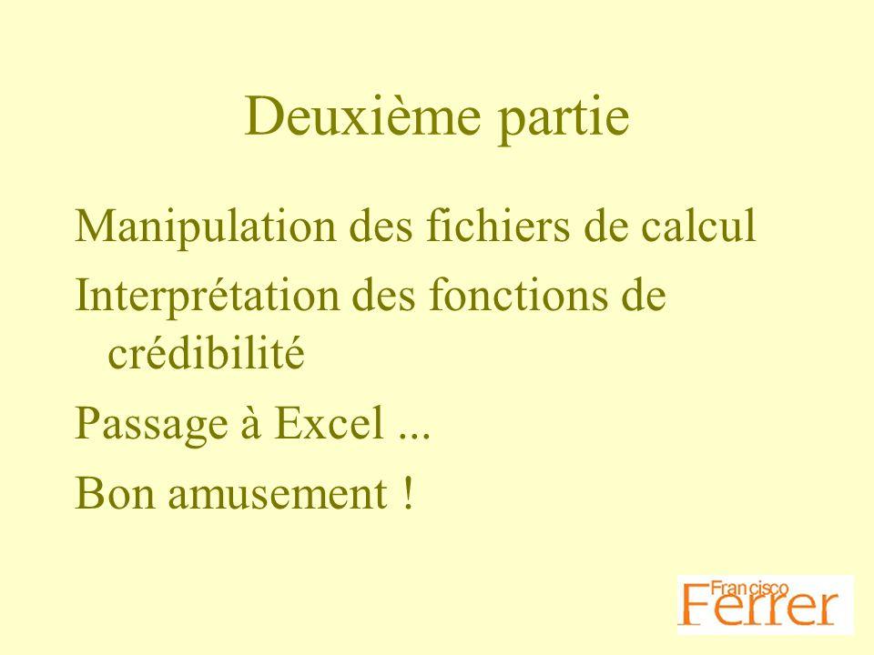 Deuxième partie Manipulation des fichiers de calcul Interprétation des fonctions de crédibilité Passage à Excel... Bon amusement !