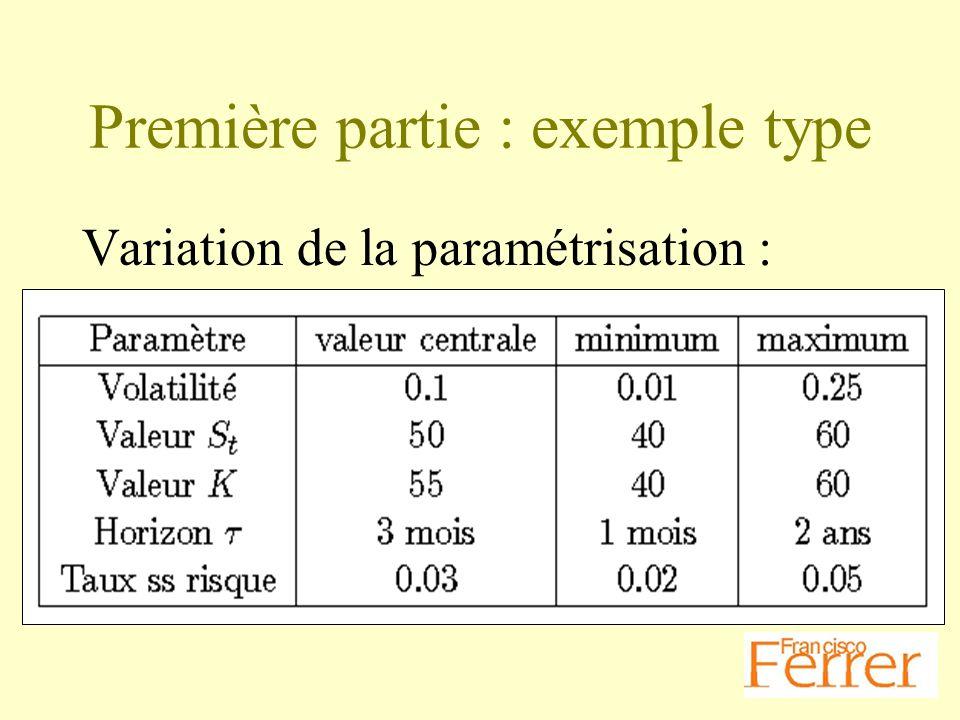 Première partie : exemple type Variation de la paramétrisation :