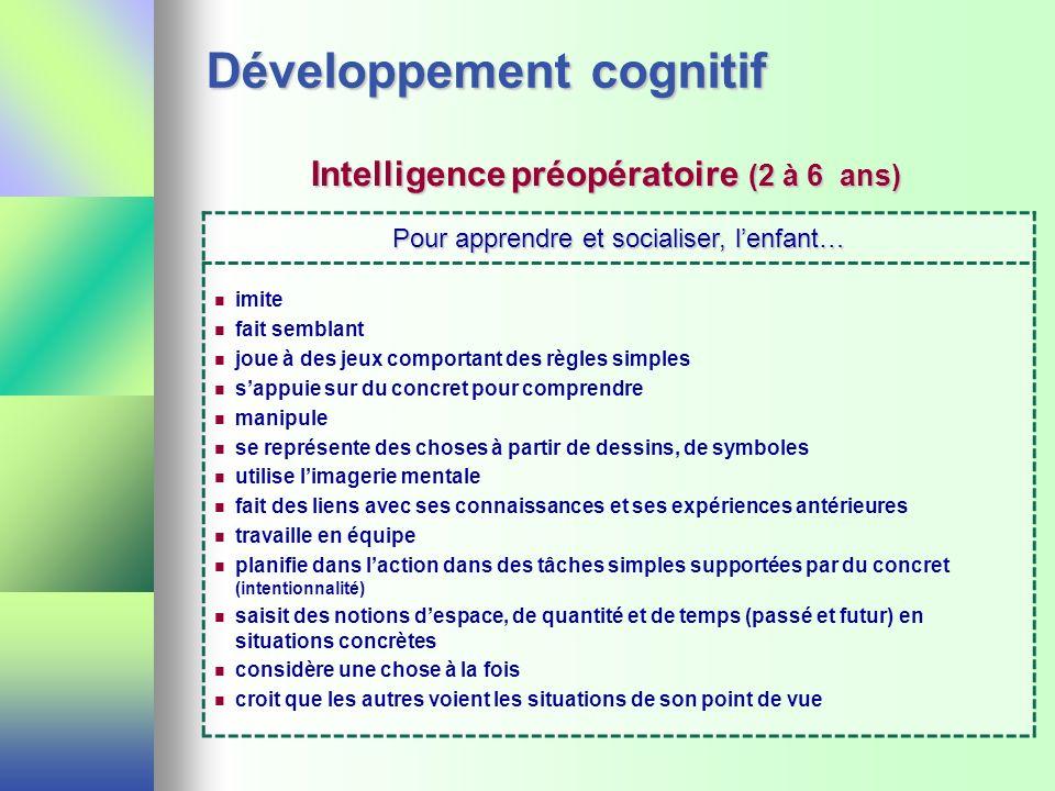 Développement cognitif Pour apprendre et socialiser, lenfant… imite fait semblant joue à des jeux comportant des règles simples sappuie sur du concret