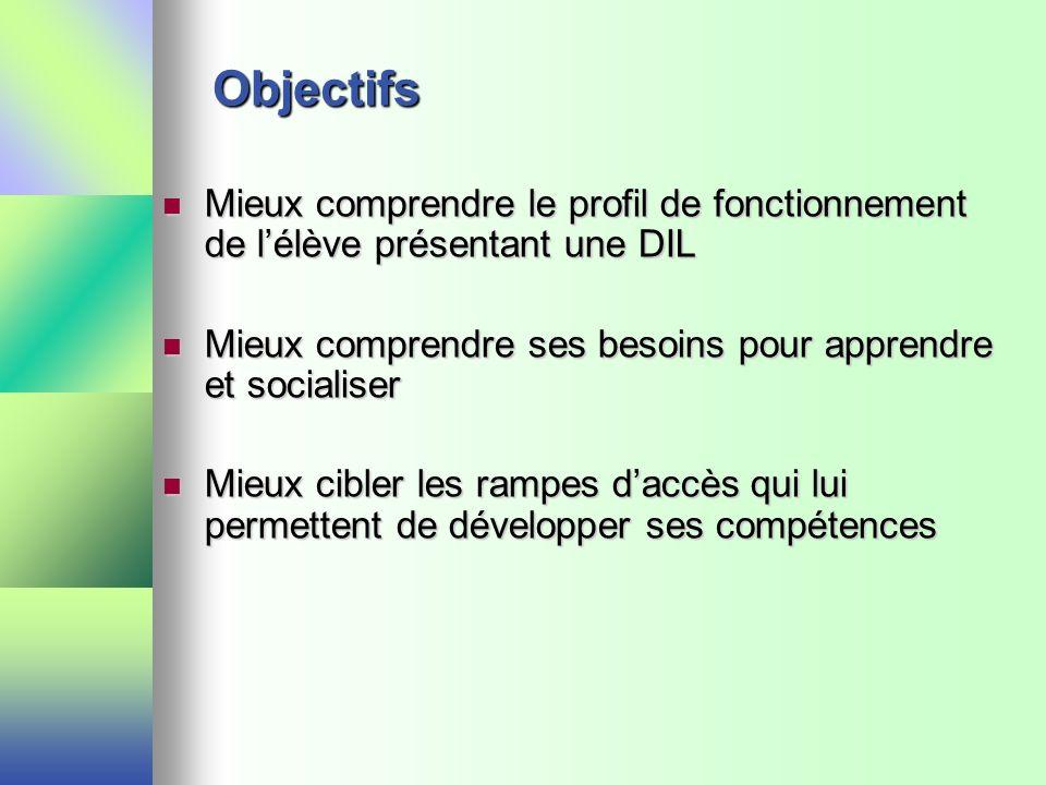 Objectifs Mieux comprendre le profil de fonctionnement de lélève présentant une DIL Mieux comprendre le profil de fonctionnement de lélève présentant
