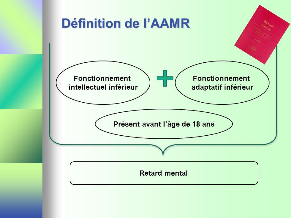 Définition de lAAMR Fonctionnement adaptatif inférieur Présent avant lâge de 18 ans Retard mental Fonctionnement intellectuel inférieur