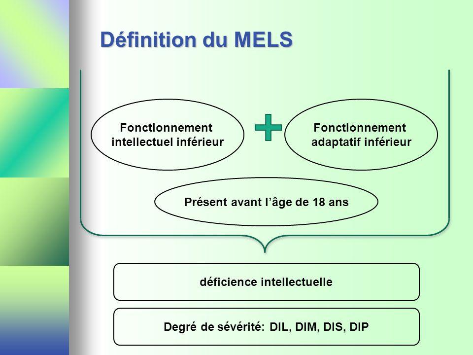 Fonctionnement adaptatif inférieur Présent avant lâge de 18 ans Fonctionnement intellectuel inférieur Définition du MELS Degré de sévérité: DIL, DIM,