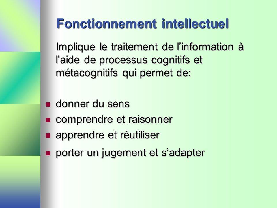 Mesures de soutien pour agir (suite) Morceler les tâches, les démarches, les procédures, les stratégies en plus petites sections pour en faciliter lappropriation et lexécution Morceler les tâches, les démarches, les procédures, les stratégies en plus petites sections pour en faciliter lappropriation et lexécution Offrir des aide-mémoires, des procéduriers visuels Offrir des aide-mémoires, des procéduriers visuels Offrir un délai de réponse raisonnable pour lélève Offrir un délai de réponse raisonnable pour lélève