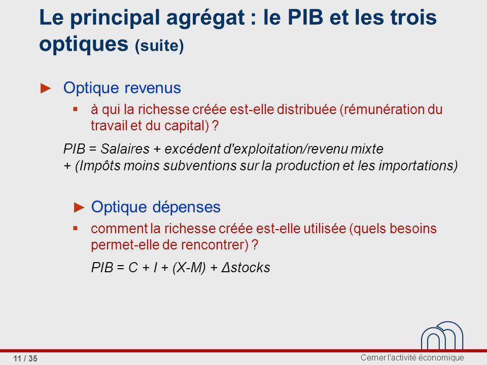 Cerner l activité économique 11 / 35 Le principal agrégat : le PIB et les trois optiques (suite) Optique revenus à qui la richesse créée est-elle distribuée (rémunération du travail et du capital) .
