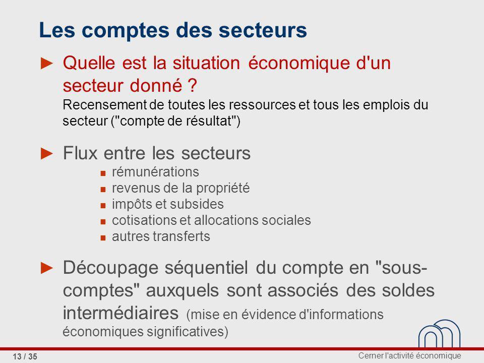 Cerner l activité économique 13 / 35 Les comptes des secteurs Quelle est la situation économique d un secteur donné .