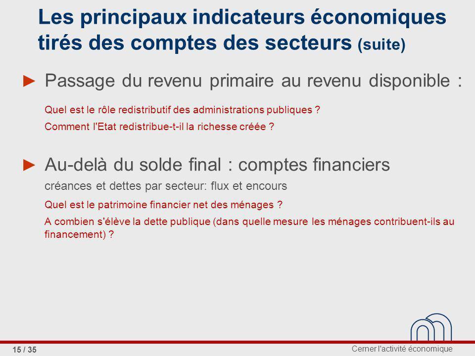 Cerner l activité économique 15 / 35 Les principaux indicateurs économiques tirés des comptes des secteurs (suite) Passage du revenu primaire au revenu disponible : Quel est le rôle redistributif des administrations publiques .