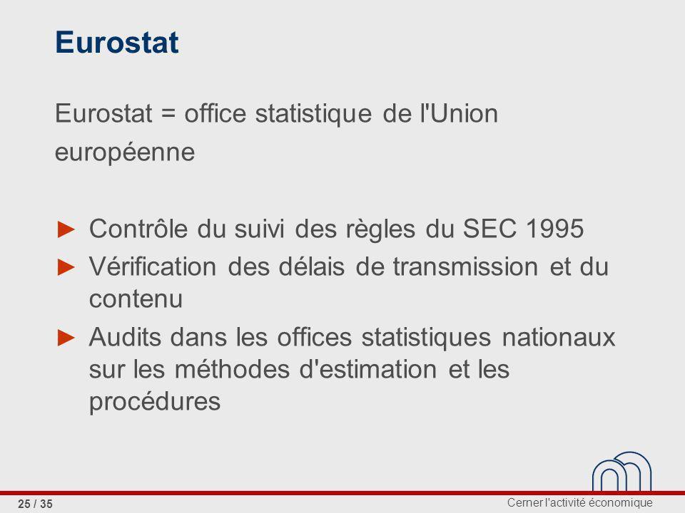 Cerner l activité économique 25 / 35 Eurostat Eurostat = office statistique de l Union européenne Contrôle du suivi des règles du SEC 1995 Vérification des délais de transmission et du contenu Audits dans les offices statistiques nationaux sur les méthodes d estimation et les procédures