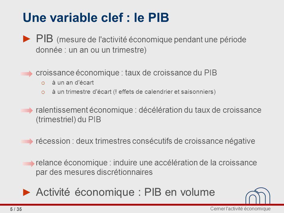 Cerner l activité économique 5 / 35 Une variable clef : le PIB PIB (mesure de l activité économique pendant une période donnée : un an ou un trimestre) croissance économique : taux de croissance du PIB o à un an d écart o à un trimestre d écart (.