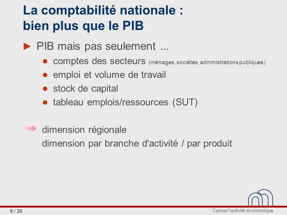 Cerner l activité économique 6 / 35 La comptabilité nationale : bien plus que le PIB PIB mais pas seulement...