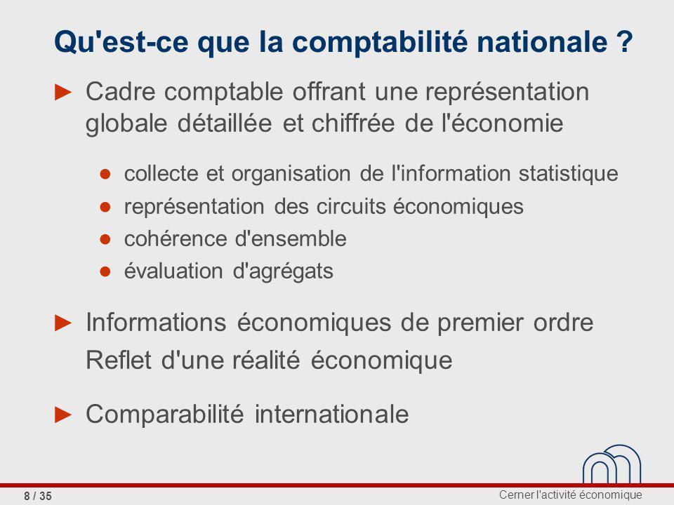 Cerner l activité économique 8 / 35 Qu est-ce que la comptabilité nationale .