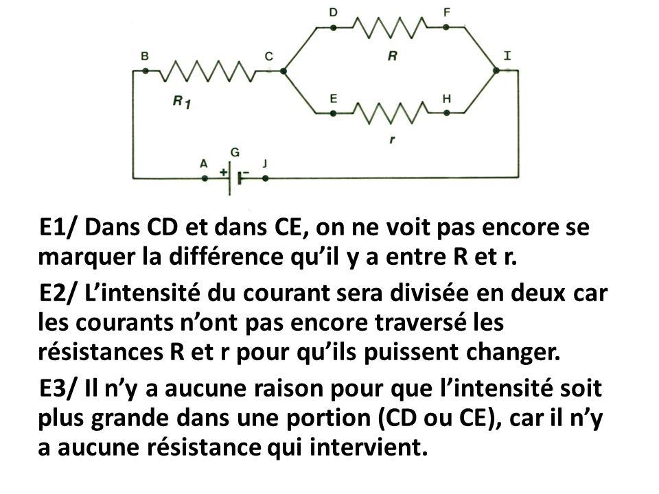 E1/ Dans CD et dans CE, on ne voit pas encore se marquer la différence quil y a entre R et r.