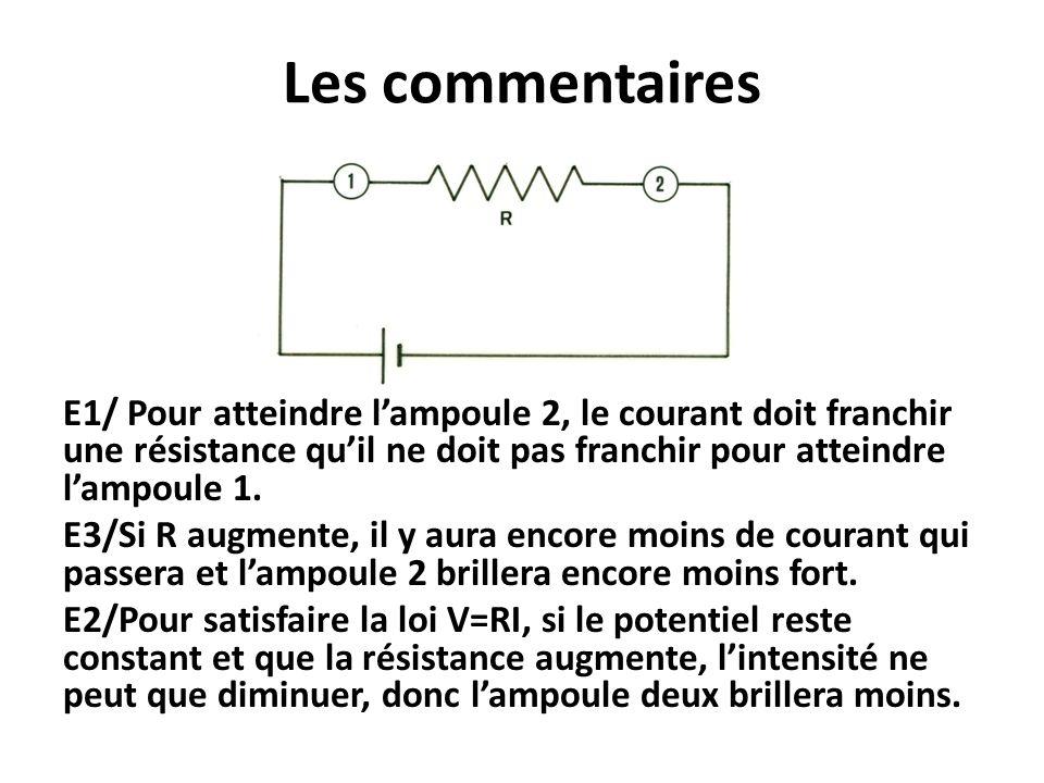 Les commentaires E1/ Pour atteindre lampoule 2, le courant doit franchir une résistance quil ne doit pas franchir pour atteindre lampoule 1.