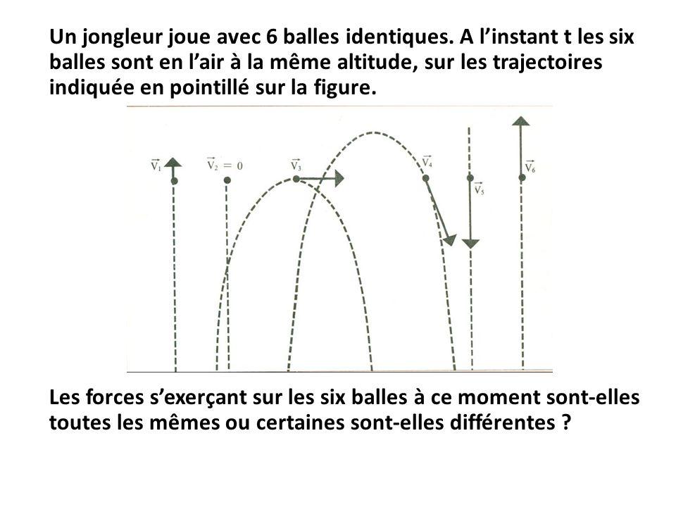 Un jongleur joue avec 6 balles identiques.